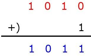 101の補数+1